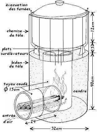 cuiseur à bois